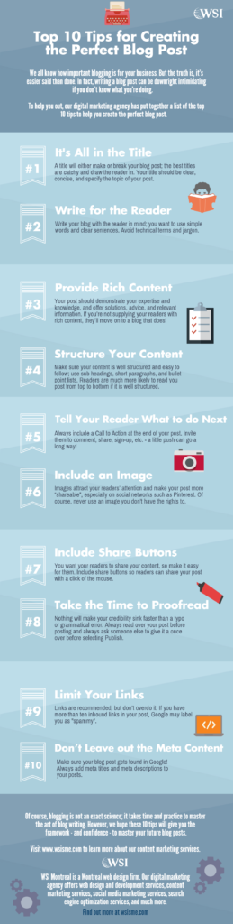 Top 10 Tips for Creating the Perfect Blog Post