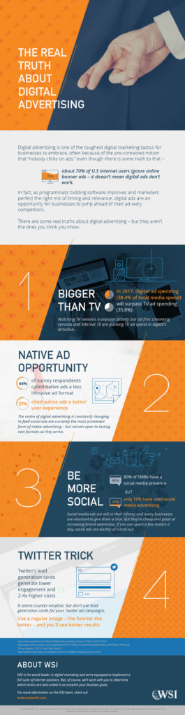 June2016Infographic_DigitalAdvertising-WEB